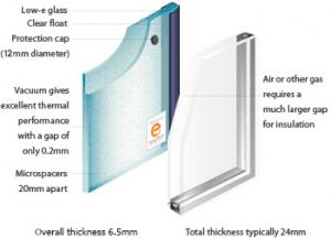 ultra slim double glazing diagram