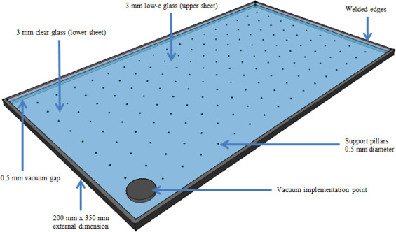 What is Vacuum glazing? New effective technology for efficient buildings